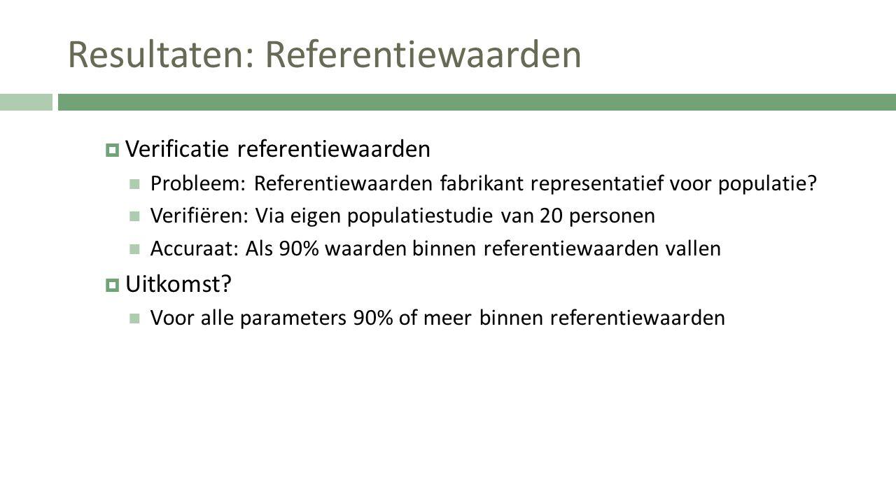 Resultaten: Referentiewaarden  Verificatie referentiewaarden Probleem: Referentiewaarden fabrikant representatief voor populatie.
