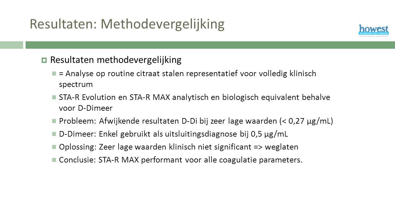 Resultaten: Methodevergelijking  Resultaten methodevergelijking = Analyse op routine citraat stalen representatief voor volledig klinisch spectrum STA-R Evolution en STA-R MAX analytisch en biologisch equivalent behalve voor D-Dimeer Probleem: Afwijkende resultaten D-Di bij zeer lage waarden (< 0,27 µg/mL) D-Dimeer: Enkel gebruikt als uitsluitingsdiagnose bij 0,5 µg/mL Oplossing: Zeer lage waarden klinisch niet significant => weglaten Conclusie: STA-R MAX performant voor alle coagulatie parameters.