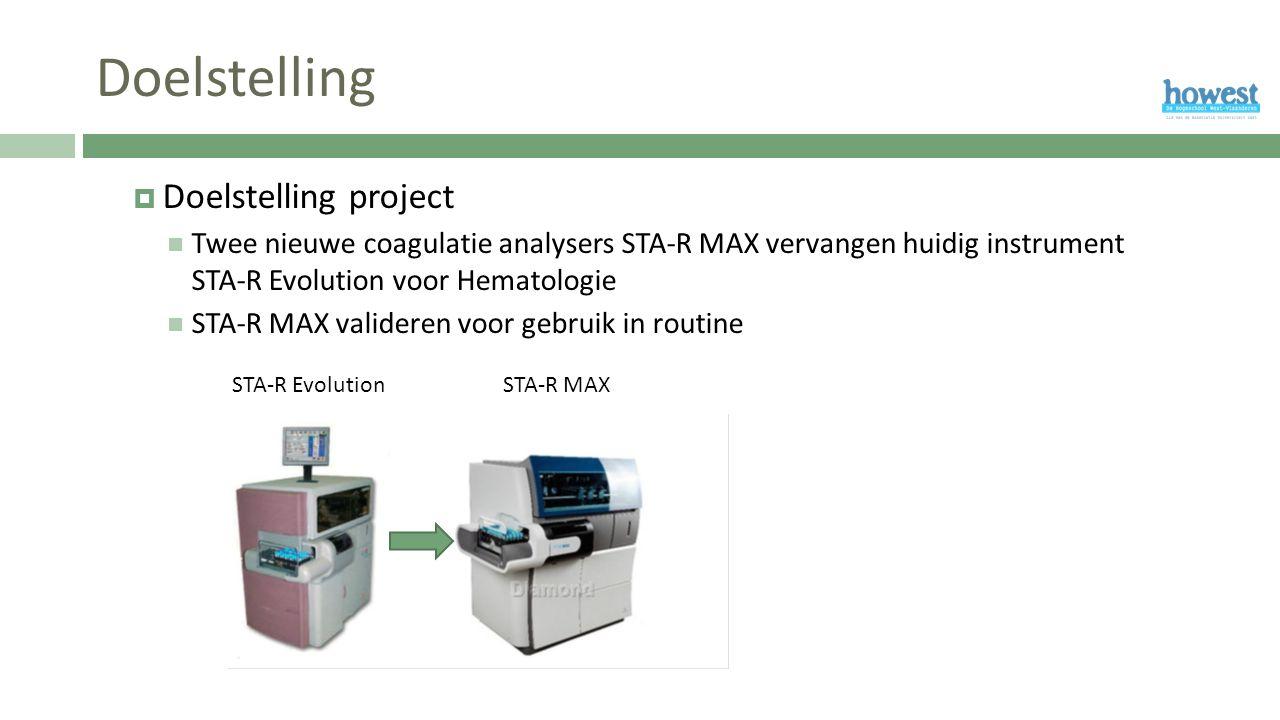 Doelstelling  Doelstelling project Twee nieuwe coagulatie analysers STA-R MAX vervangen huidig instrument STA-R Evolution voor Hematologie STA-R MAX valideren voor gebruik in routine STA-R EvolutionSTA-R MAX