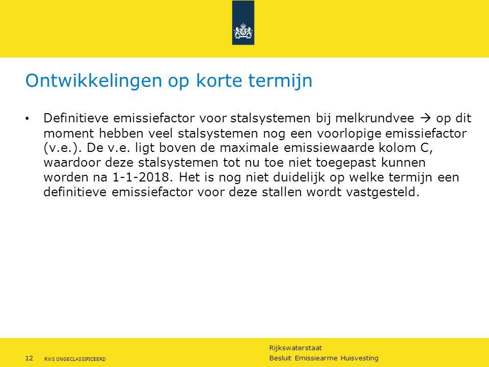 Rijkswaterstaat 12Besluit Emissiearme Huisvesting RWS ONGECLASSIFICEERD Ontwikkelingen op korte termijn Definitieve emissiefactor voor stalsystemen bi