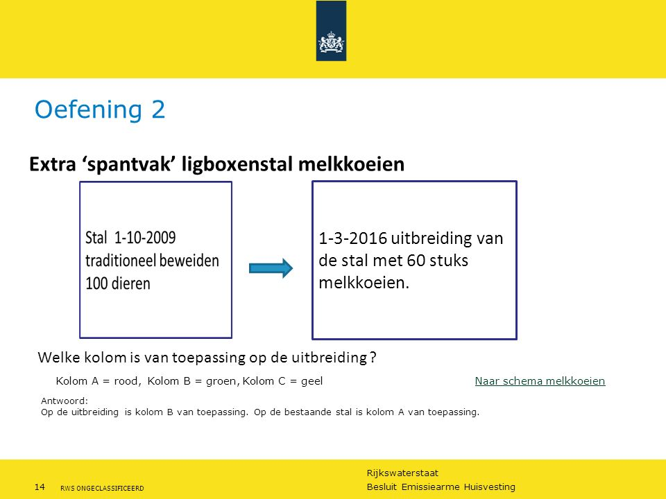 Rijkswaterstaat 14Besluit Emissiearme Huisvesting RWS ONGECLASSIFICEERD Oefening 2 Extra 'spantvak' ligboxenstal melkkoeien 1-3-2016 uitbreiding van d