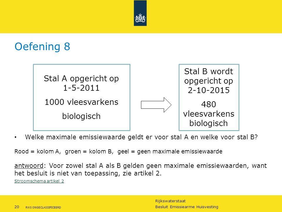 Rijkswaterstaat 20Besluit Emissiearme Huisvesting RWS ONGECLASSIFICEERD Oefening 8 Welke maximale emissiewaarde geldt er voor stal A en welke voor sta