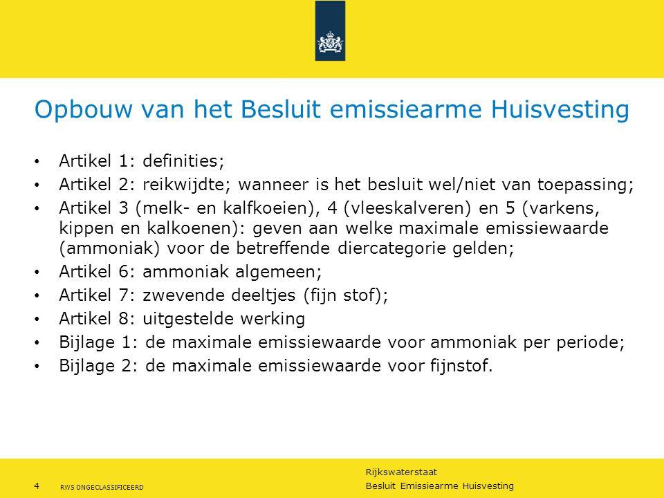 Rijkswaterstaat 4Besluit Emissiearme Huisvesting RWS ONGECLASSIFICEERD Opbouw van het Besluit emissiearme Huisvesting Artikel 1: definities; Artikel 2