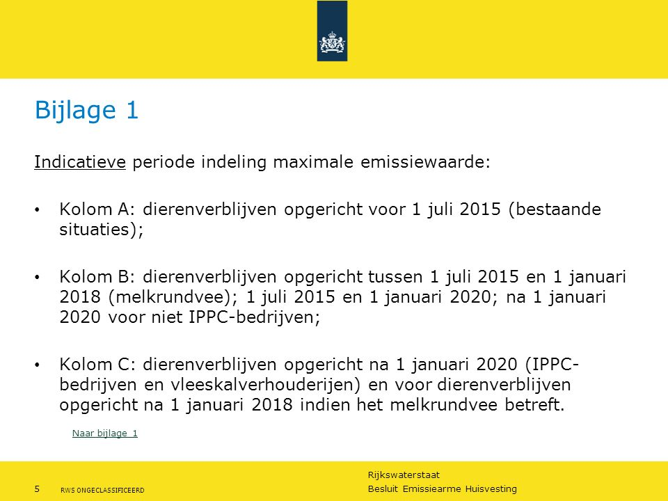 Rijkswaterstaat 5Besluit Emissiearme Huisvesting RWS ONGECLASSIFICEERD Bijlage 1 Indicatieve periode indeling maximale emissiewaarde: Kolom A: dierenv