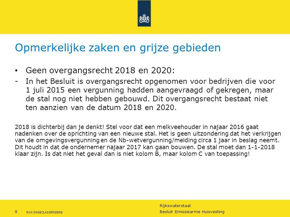 Rijkswaterstaat 9Besluit Emissiearme Huisvesting RWS ONGECLASSIFICEERD Opmerkelijke zaken en grijze gebieden Geen overgangsrecht 2018 en 2020: -In het