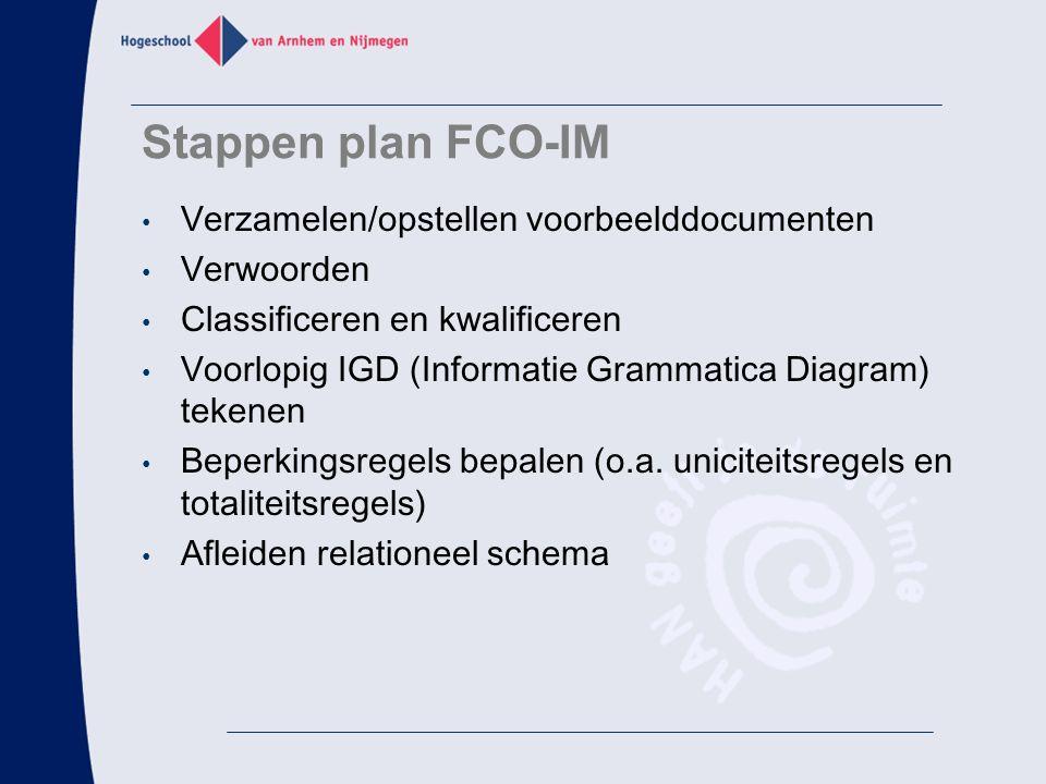 Stappen plan FCO-IM Verzamelen/opstellen voorbeelddocumenten Verwoorden Classificeren en kwalificeren Voorlopig IGD (Informatie Grammatica Diagram) tekenen Beperkingsregels bepalen (o.a.