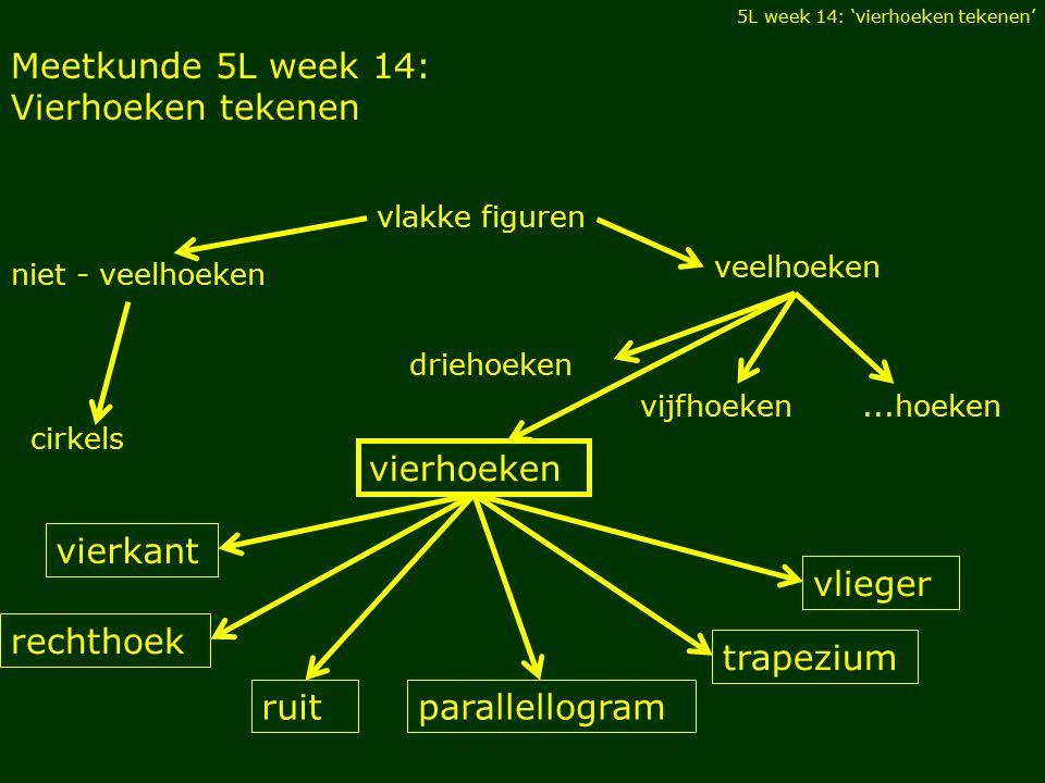 Meetkunde 5L week 14: Vierhoeken tekenen vlakke figuren 5L week 14: 'vierhoeken tekenen' niet - veelhoeken veelhoeken driehoeken vierhoeken...hoekenvi