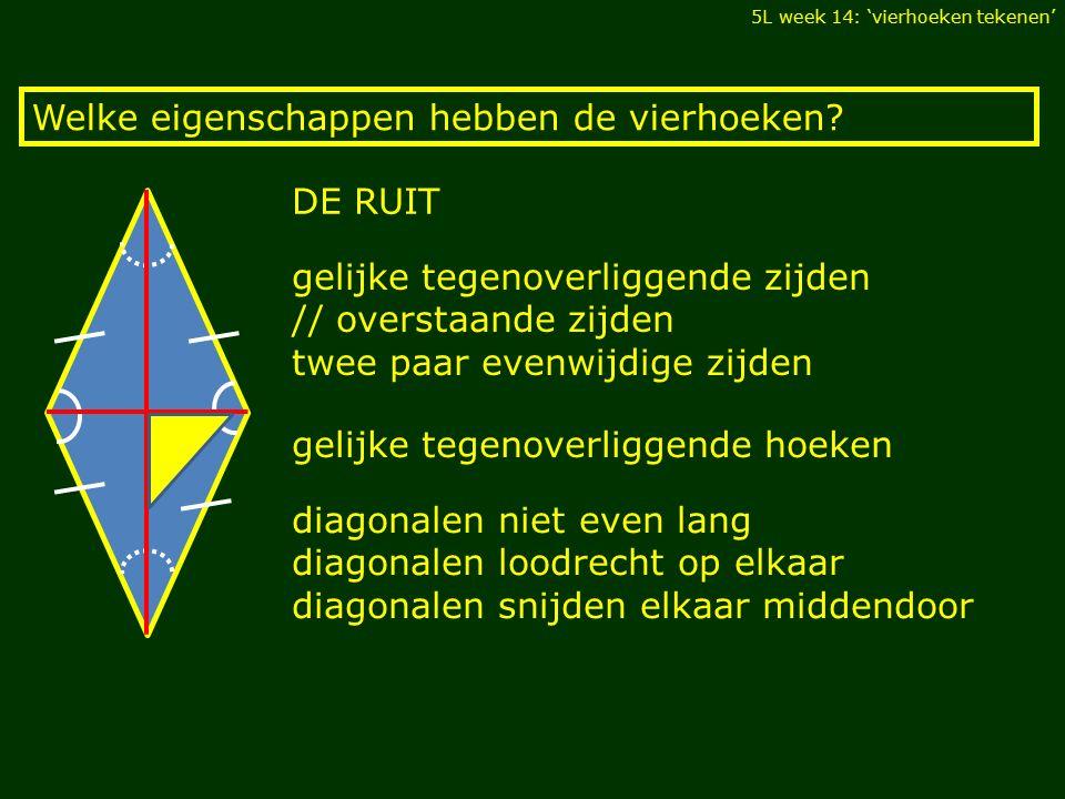 gelijke tegenoverliggende zijden // overstaande zijden twee paar evenwijdige zijden Welke eigenschappen hebben de vierhoeken? DE RUIT gelijke tegenove