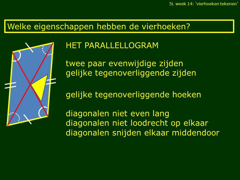 Welke eigenschappen hebben de vierhoeken? gelijke tegenoverliggende hoeken HET PARALLELLOGRAM twee paar evenwijdige zijden gelijke tegenoverliggende z