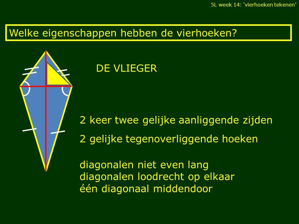 DE VLIEGER Welke eigenschappen hebben de vierhoeken? 2 keer twee gelijke aanliggende zijden 2 gelijke tegenoverliggende hoeken 5L week 14: 'vierhoeken