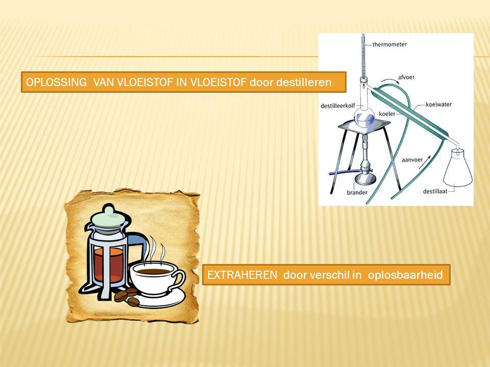 OPLOSSING VAN VLOEISTOF IN VLOEISTOF door destilleren EXTRAHEREN door verschil in oplosbaarheid