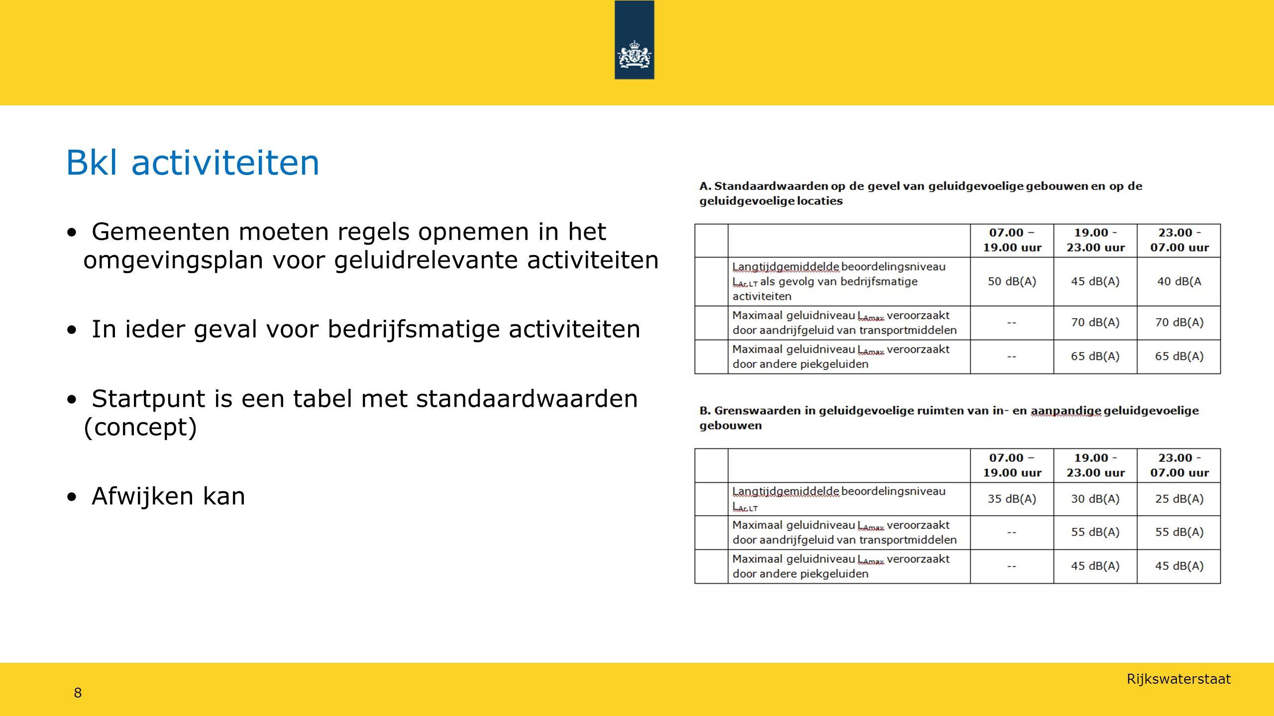 Rijkswaterstaat Bkl activiteiten Gemeenten moeten regels opnemen in het omgevingsplan voor geluidrelevante activiteiten In ieder geval voor bedrijfsmatige activiteiten Startpunt is een tabel met standaardwaarden (concept) Afwijken kan 8