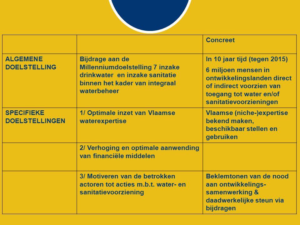 Concreet ALGEMENE DOELSTELLING Bijdrage aan de Millenniumdoelstelling 7 inzake drinkwater en inzake sanitatie binnen het kader van integraal waterbeheer In 10 jaar tijd (tegen 2015) 6 miljoen mensen in ontwikkelingslanden direct of indirect voorzien van toegang tot water en/of sanitatievoorzieningen SPECIFIEKE DOELSTELLINGEN 1/ Optimale inzet van Vlaamse waterexpertise Vlaamse (niche-)expertise bekend maken, beschikbaar stellen en gebruiken 2/ Verhoging en optimale aanwending van financiële middelen 3/ Motiveren van de betrokken actoren tot acties m.b.t.