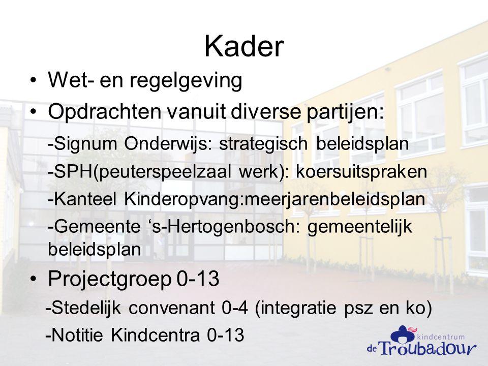 Kader Wet- en regelgeving Opdrachten vanuit diverse partijen: -Signum Onderwijs: strategisch beleidsplan -SPH(peuterspeelzaal werk): koersuitspraken -Kanteel Kinderopvang:meerjarenbeleidsplan -Gemeente 's-Hertogenbosch: gemeentelijk beleidsplan Projectgroep 0-13 -Stedelijk convenant 0-4 (integratie psz en ko) -Notitie Kindcentra 0-13