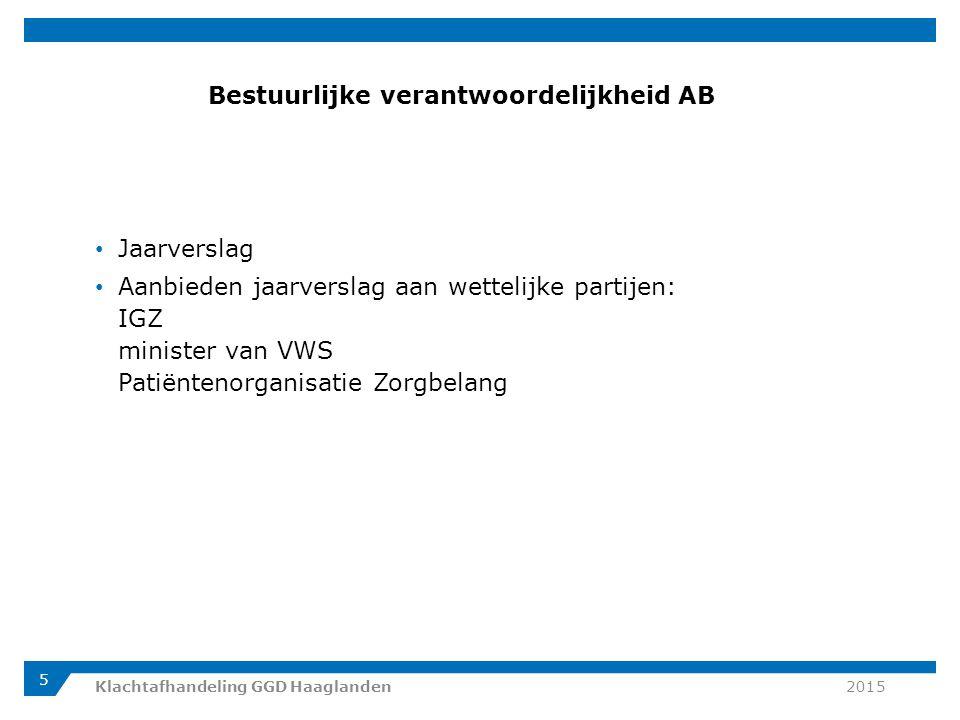 Bestuurlijke verantwoordelijkheid AB Jaarverslag Aanbieden jaarverslag aan wettelijke partijen: IGZ minister van VWS Patiëntenorganisatie Zorgbelang 2015Klachtafhandeling GGD Haaglanden 5