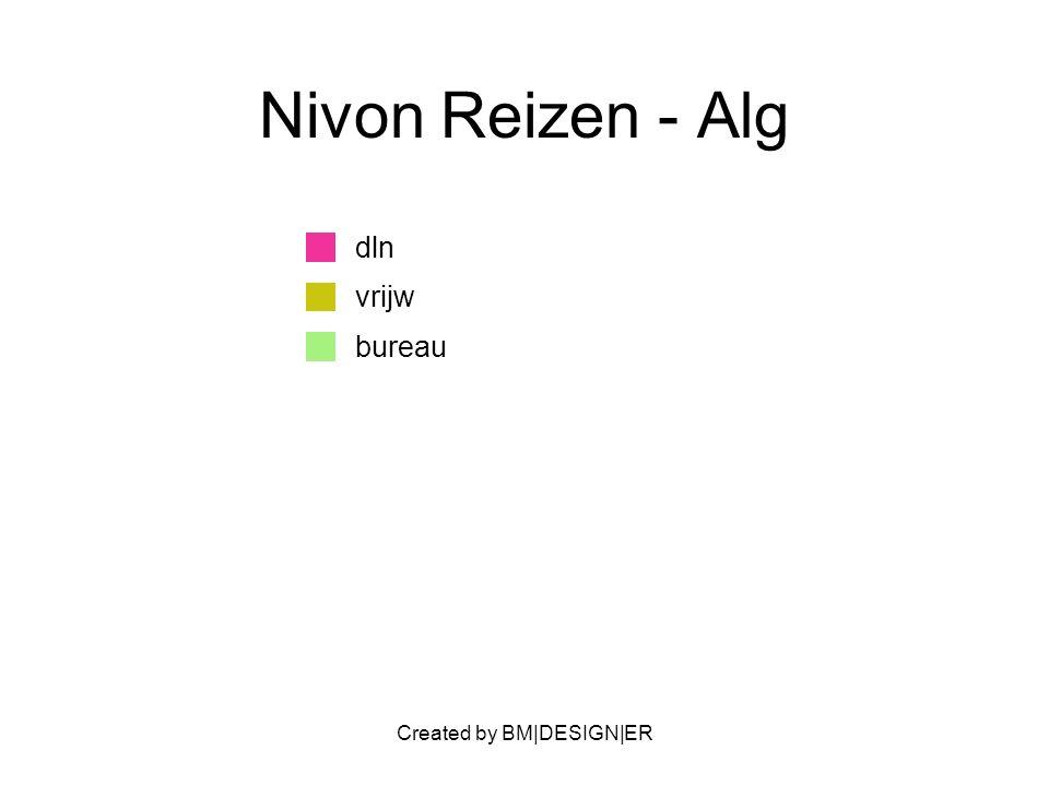 Created by BM|DESIGN|ER Nivon Reizen - Alg dln vrijw bureau