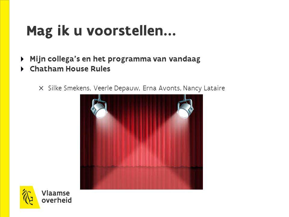 Mag ik u voorstellen… Mijn collega's en het programma van vandaag Chatham House Rules Silke Smekens, Veerle Depauw, Erna Avonts, Nancy Lataire
