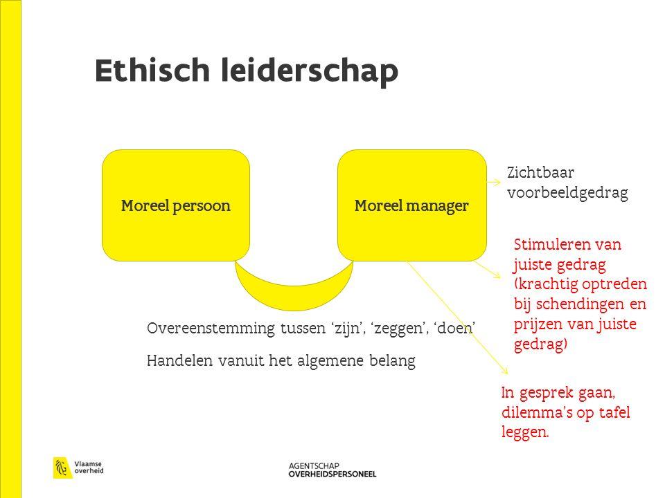 Ethisch leiderschap Moreel persoonMoreel manager Zichtbaar voorbeeldgedrag Stimuleren van juiste gedrag (krachtig optreden bij schendingen en prijzen van juiste gedrag) In gesprek gaan, dilemma's op tafel leggen.