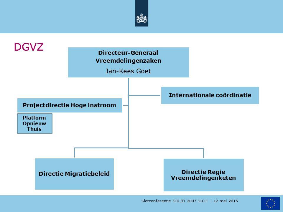 Slotconferentie SOLID 2007-2013 | 12 mei 2016 DGVZ Directeur-Generaal Vreemdelingenzaken Jan-Kees Goet Directie Migratiebeleid Directie Regie Vreemdel