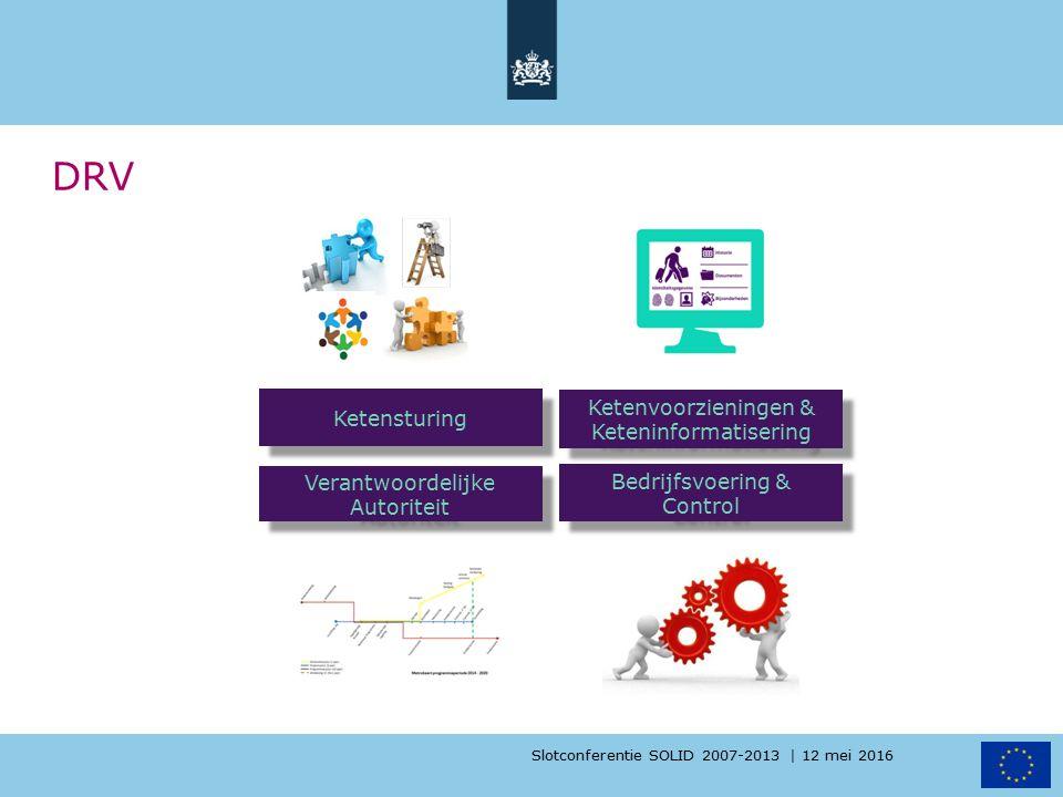 Slotconferentie SOLID 2007-2013 | 12 mei 2016 Verantwoordelijke Autoriteit Ketenvoorzieningen & Keteninformatisering Ketensturing Bedrijfsvoering & Control Bedrijfsvoering & Control DRV