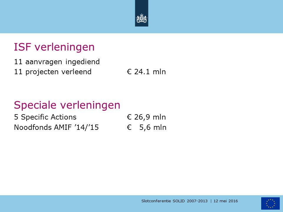 Slotconferentie SOLID 2007-2013 | 12 mei 2016 ISF verleningen 11 aanvragen ingediend 11 projecten verleend € 24.1 mln Speciale verleningen 5 Specific Actions € 26,9 mln Noodfonds AMIF '14/'15€ 5,6 mln