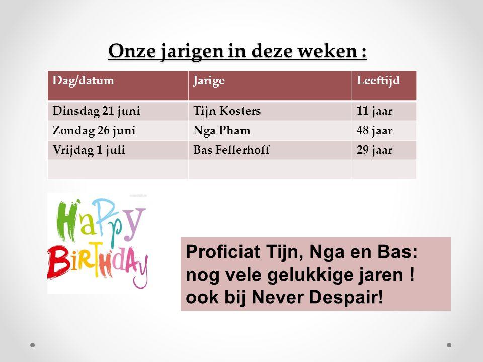 Onze jarigen in deze weken : Dag/datumJarigeLeeftijd Dinsdag 21 juniTijn Kosters11 jaar Zondag 26 juniNga Pham48 jaar Vrijdag 1 juliBas Fellerhoff29 jaar Proficiat Tijn, Nga en Bas: nog vele gelukkige jaren .
