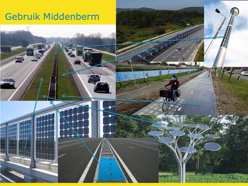 Rijkswaterstaat 15Zon op de Kaart RWS BEDRIJFSINFORMATIE Gebruik Middenberm 15 solarsolar