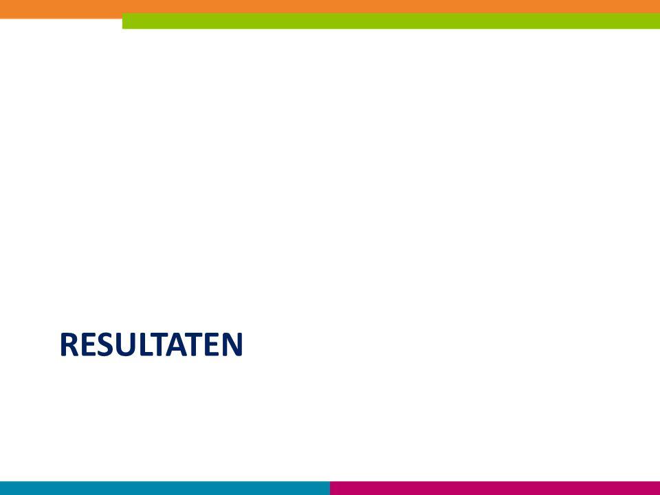 ACTIVITEIT EN INACTIVITEIT naar origine en geslacht Bron : Datawarehouse Arbeidsmarkt en sociale bescherming, KSZ.