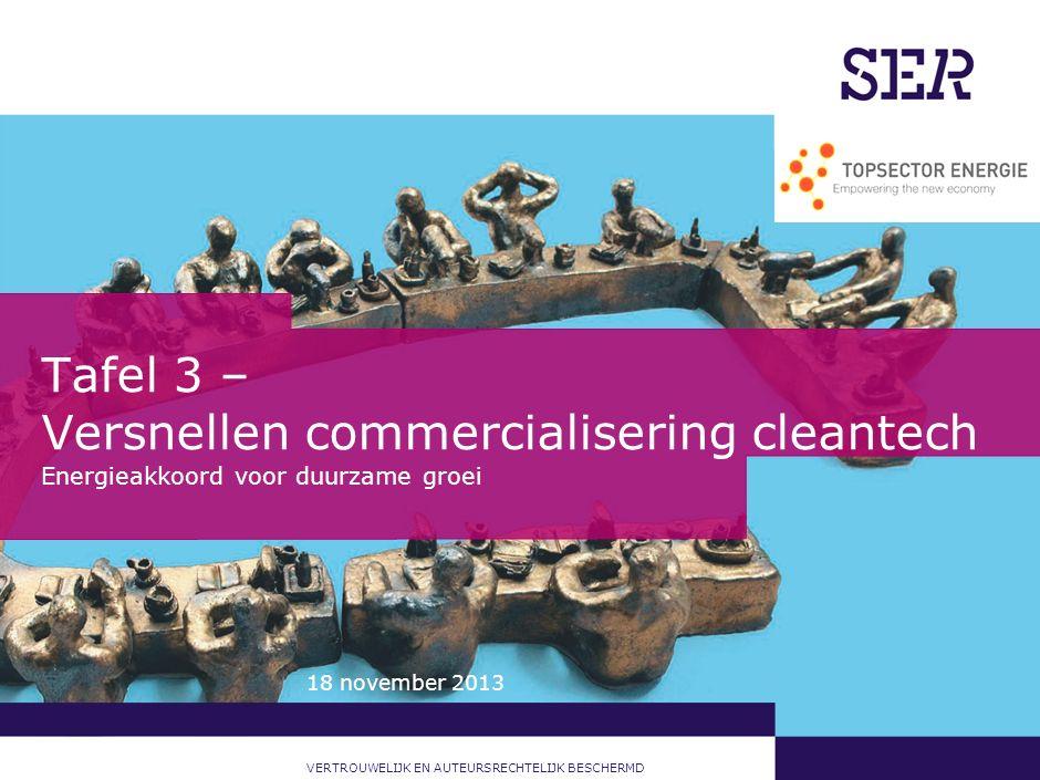 VERTROUWELIJK EN AUTEURSRECHTELIJK BESCHERMD Tafel 3 – Versnellen commercialisering cleantech Energieakkoord voor duurzame groei 18 november 2013
