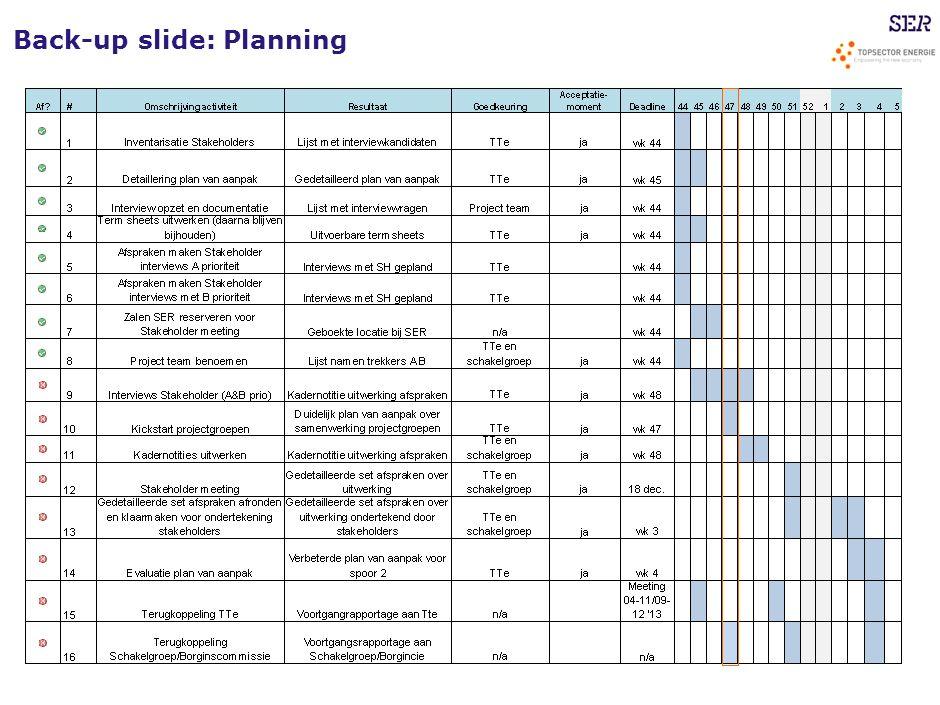Back-up slide: Planning