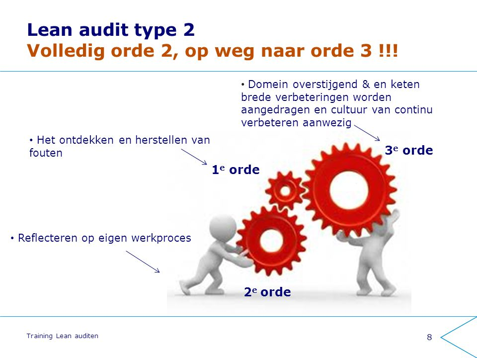 Lean audit type 2 Training Lean auditen 9 Waardering: 0= zeer slecht 1= slecht 2= onvoldoende 3= gemiddeld 4= ruim voldoende 5= uitstekend