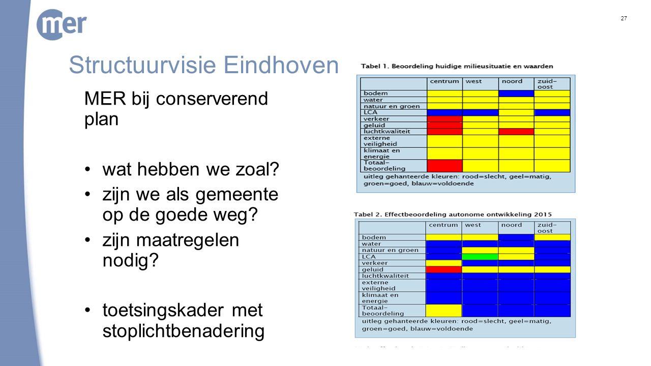 Structuurvisie Eindhoven MER bij conserverend plan wat hebben we zoal? zijn we als gemeente op de goede weg? zijn maatregelen nodig? toetsingskader me