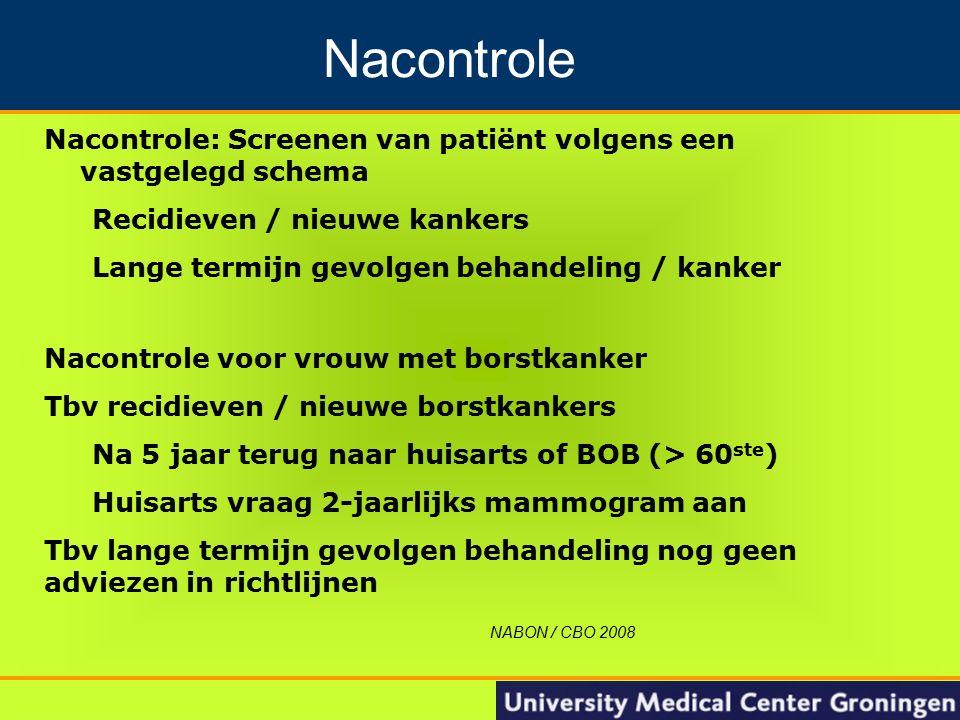 14 Nacontrole: Screenen van patiënt volgens een vastgelegd schema Recidieven / nieuwe kankers Lange termijn gevolgen behandeling / kanker Groningen Na