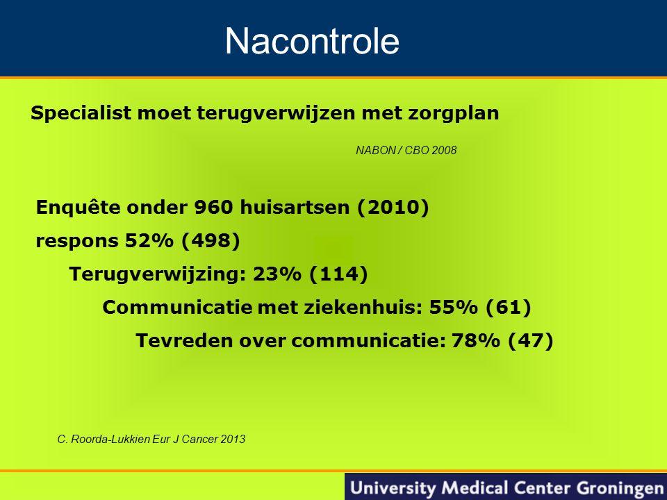 15 Groningen Nacontrole in de oncologie Specialist moet terugverwijzen met zorgplan Nacontrole NABON / CBO 2008 Enquête onder 960 huisartsen (2010) re