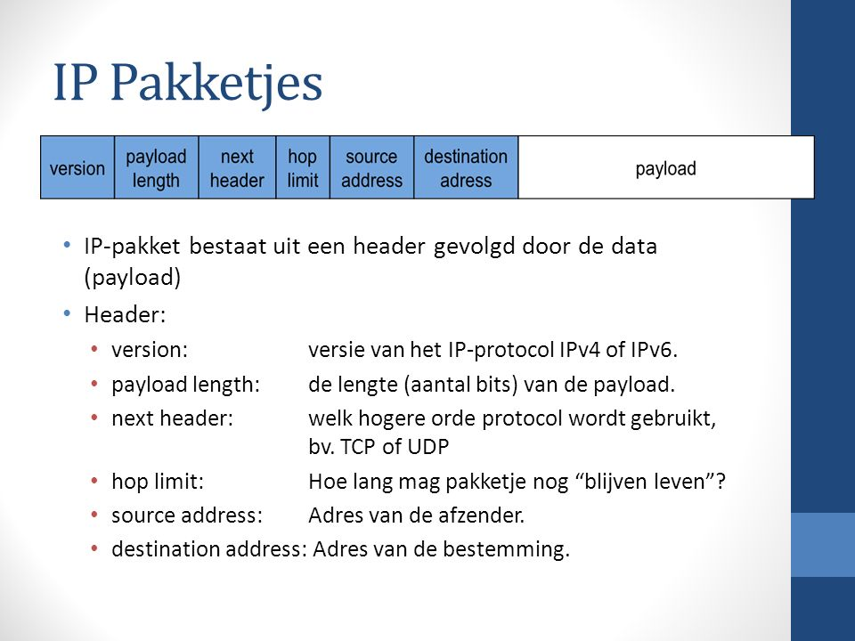 IP Pakketjes IP-pakket bestaat uit een header gevolgd door de data (payload) Header: version: versie van het IP-protocol IPv4 of IPv6. payload length: