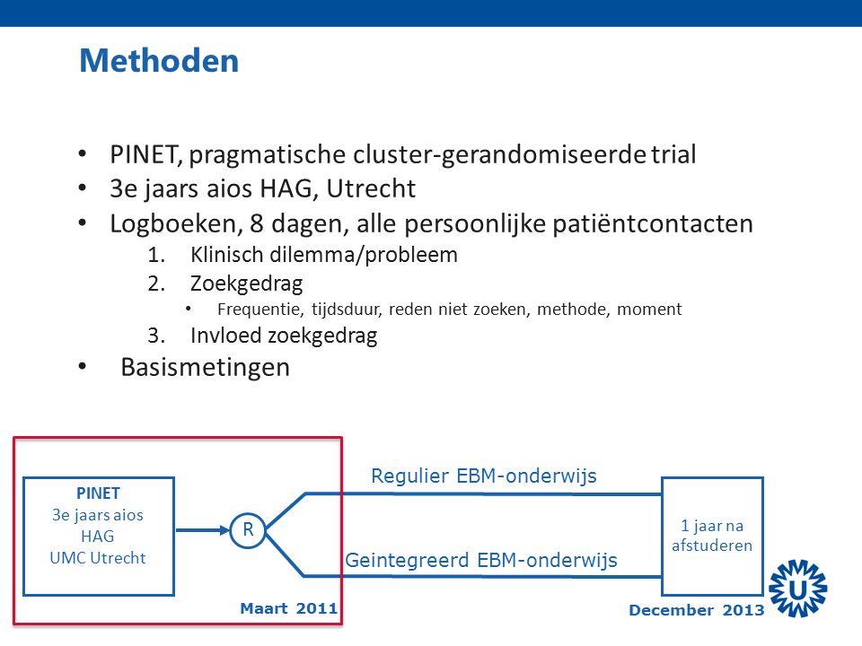 PINET, pragmatische cluster-gerandomiseerde trial 3e jaars aios HAG, Utrecht Logboeken, 8 dagen, alle persoonlijke patiëntcontacten 1.Klinisch dilemma