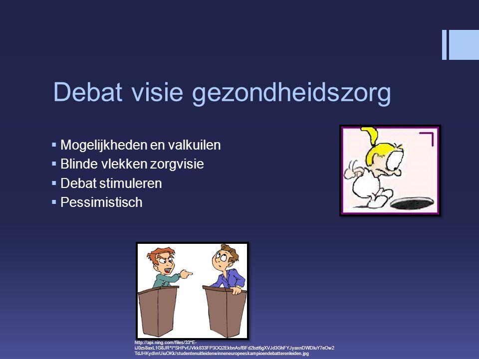 Debat visie gezondheidszorg  Mogelijkheden en valkuilen  Blinde vlekken zorgvisie  Debat stimuleren  Pessimistisch http://api.ning.com/files/33*E- iJ0zs8axL1G8JR*I*SHPvfJVkk833FP3OQ2EkbnAsfBFd2bzt6gXVJd3GhFYJyaxnDWDluY7eOw2 TdJHKydImUiuOKk/studentenuitleidenwinneneuropeeskampioendebatterenleiden.jpg
