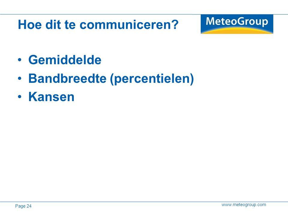 www.meteogroup.com Gemiddelde Bandbreedte (percentielen) Kansen Hoe dit te communiceren Page 24