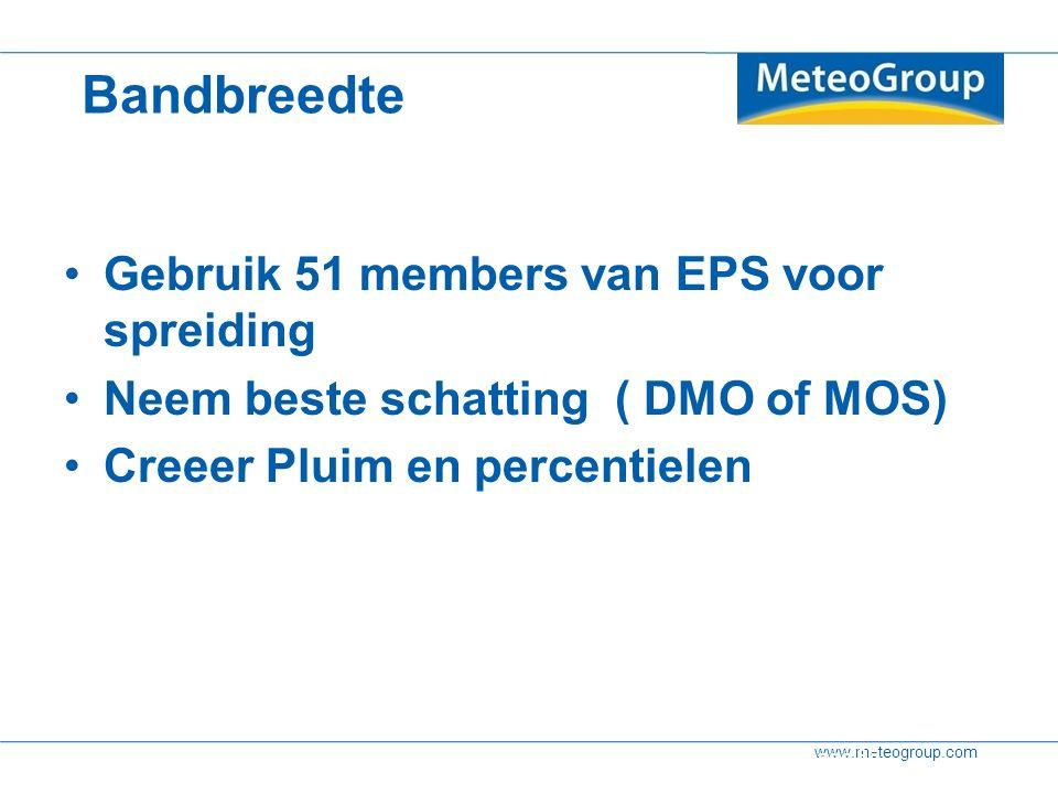 www.meteogroup.com Bandbreedte Gebruik 51 members van EPS voor spreiding Neem beste schatting ( DMO of MOS) Creeer Pluim en percentielen 2-7-2016 | page 36Belgian Geography Days, 22-23 October 2010