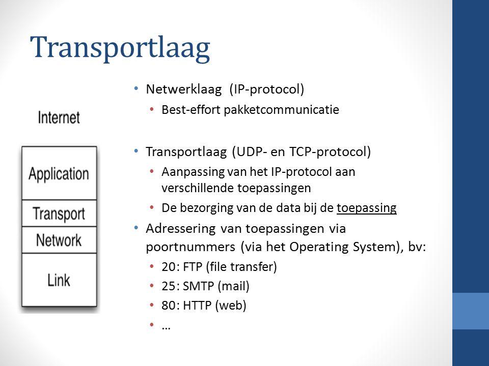 Transportlaag Netwerklaag (IP-protocol) Best-effort pakketcommunicatie Transportlaag (UDP- en TCP-protocol) Aanpassing van het IP-protocol aan verschillende toepassingen De bezorging van de data bij de toepassing Adressering van toepassingen via poortnummers (via het Operating System), bv: 20: FTP (file transfer) 25: SMTP (mail) 80: HTTP (web) …