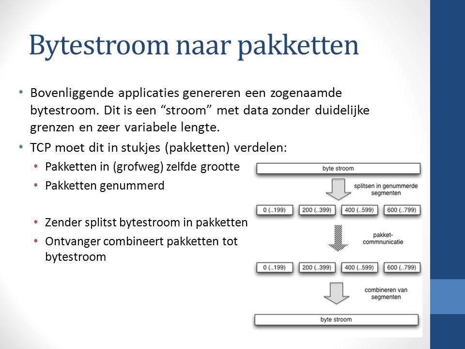 Bytestroom naar pakketten Bovenliggende applicaties genereren een zogenaamde bytestroom.