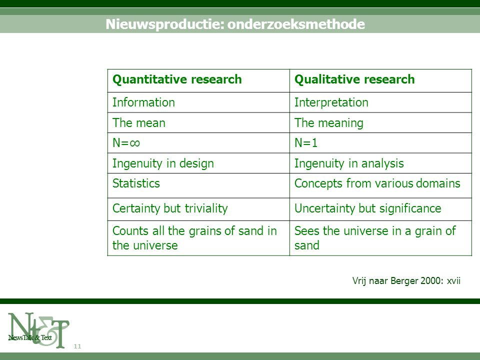11 Nieuwsproductie: onderzoeksmethode Quantitative researchQualitative research InformationInterpretation The meanThe meaning N=∞N=1 Ingenuity in designIngenuity in analysis StatisticsConcepts from various domains Certainty but trivialityUncertainty but significance Counts all the grains of sand in the universe Sees the universe in a grain of sand Vrij naar Berger 2000: xvii