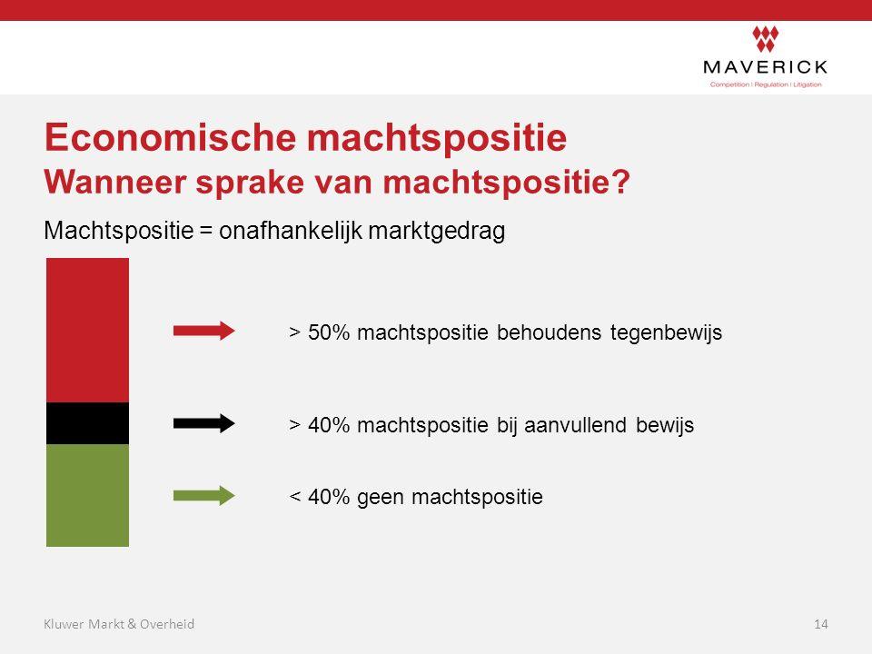 Economische machtspositie Wanneer sprake van machtspositie? Machtspositie = onafhankelijk marktgedrag > 50% machtspositie behoudens tegenbewijs > 40%