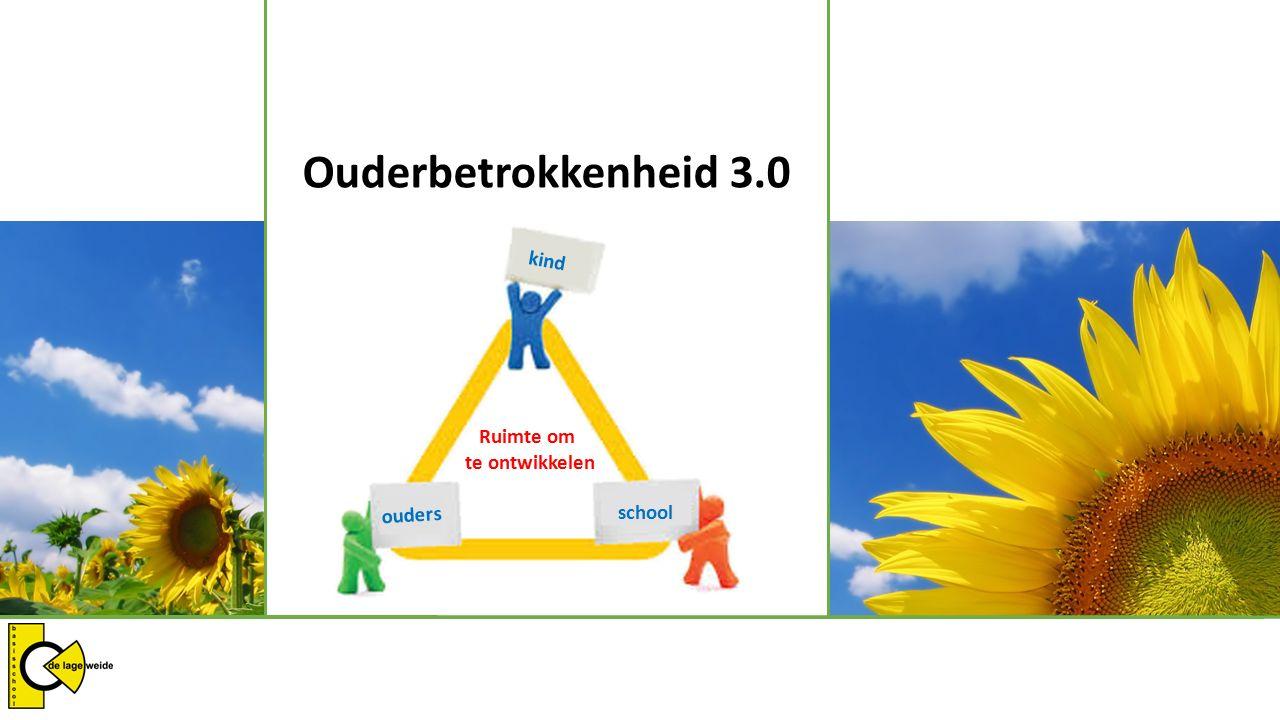 Ouderbetrokkenheid 3.0 School en ouders delen en zoeken samen naar nieuwe informatie met voor beide een helder doel: de ontwikkeling van de leerling/kind.