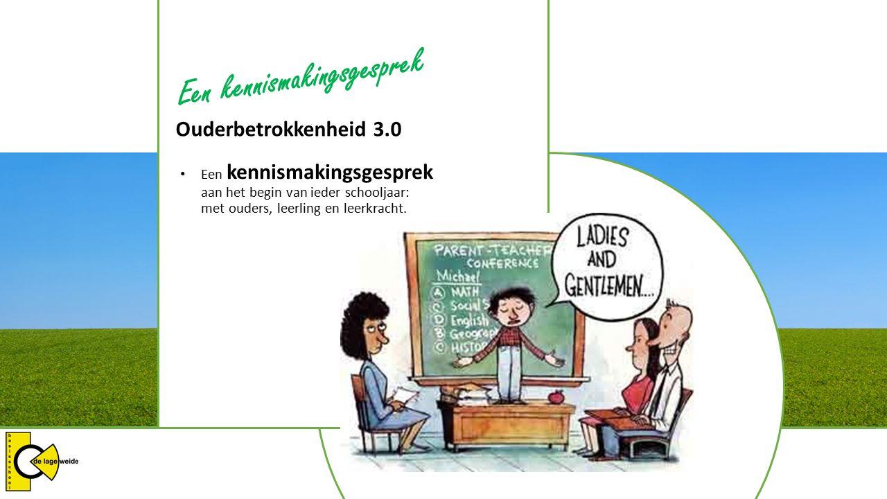Ouderbetrokkenheid 3.0 Start met 'Klasbord' Start met Klasbord : interactieve communicatie tussen school en thuis.