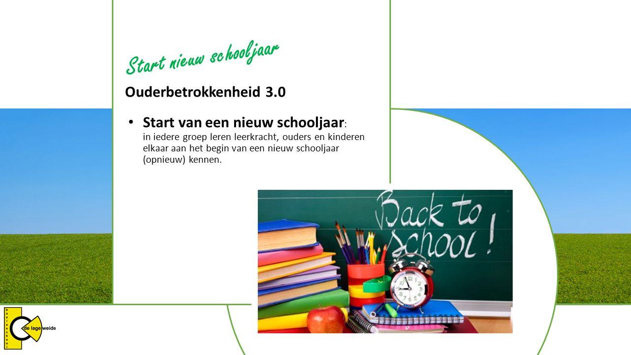 Ouderbetrokkenheid 3.0 Een kennismakingsgesprek Een kennismakingsgesprek aan het begin van ieder schooljaar: met ouders, leerling en leerkracht.