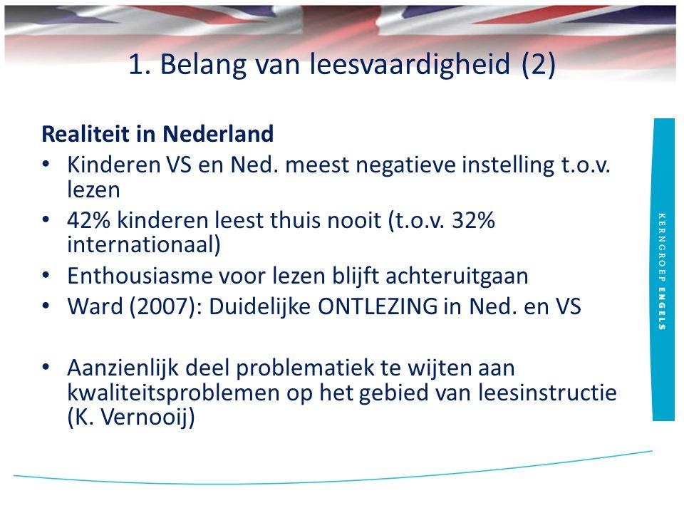 1. Belang van leesvaardigheid (2) Realiteit in Nederland Kinderen VS en Ned. meest negatieve instelling t.o.v. lezen 42% kinderen leest thuis nooit (t