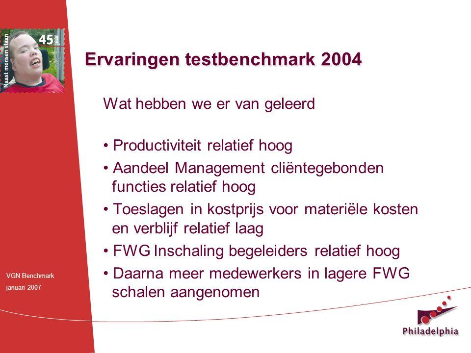 Wat hebben we er van geleerd Productiviteit relatief hoog Aandeel Management cliëntegebonden functies relatief hoog Toeslagen in kostprijs voor materi