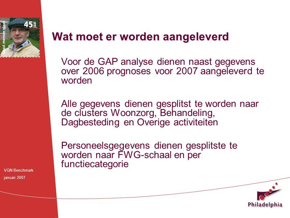 Voor de GAP analyse dienen naast gegevens over 2006 prognoses voor 2007 aangeleverd te worden Alle gegevens dienen gesplitst te worden naar de cluster