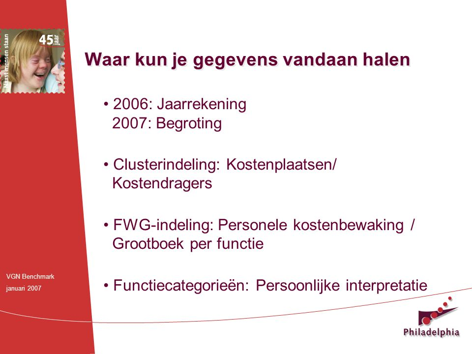 2006: Jaarrekening 2007: Begroting Clusterindeling: Kostenplaatsen/ Kostendragers FWG-indeling: Personele kostenbewaking / Grootboek per functie Funct